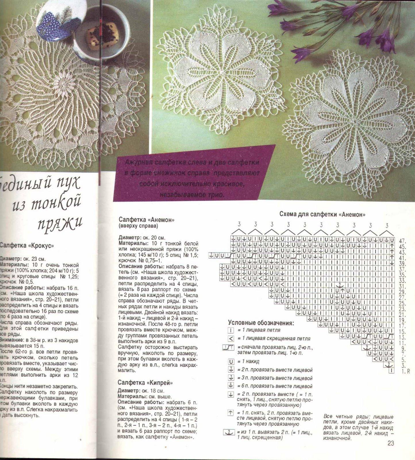 Схемы вязания спицами для начинающих на 17