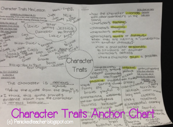 Character Traits CCSS ELA Literacy RL 5.1 Anchor Chart
