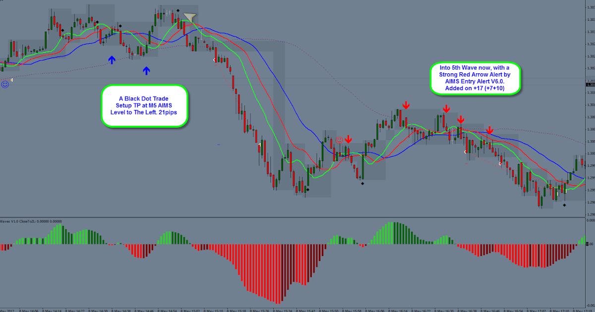Ps fractal trading system