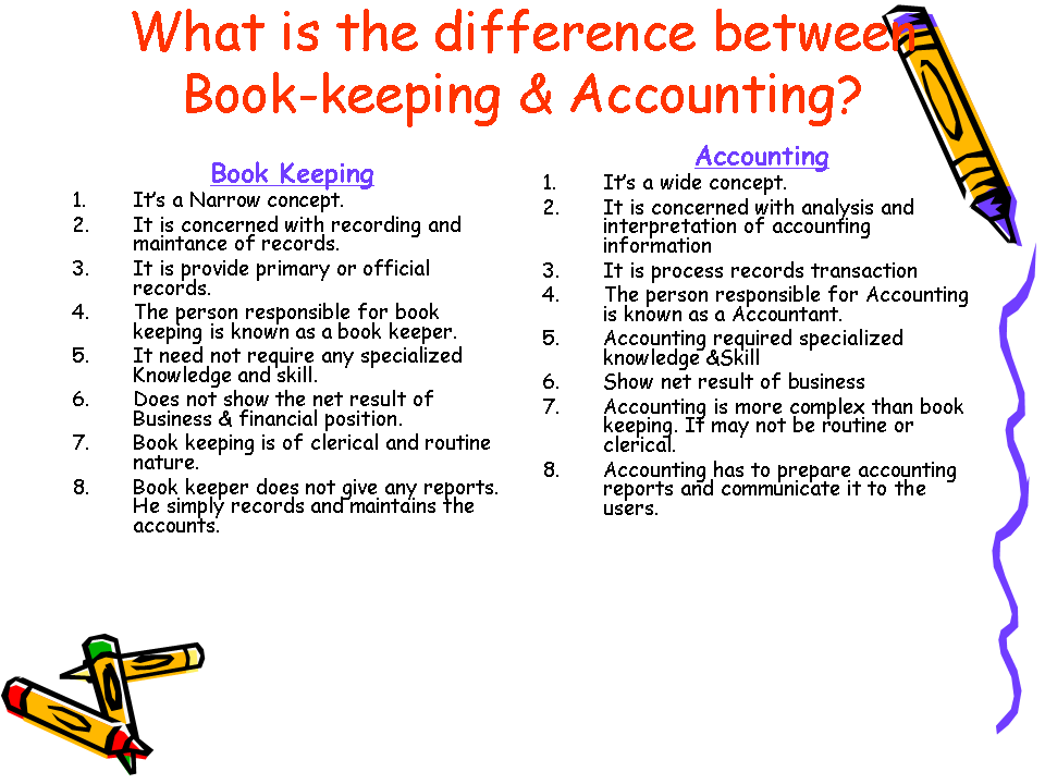 Accounting Terms And Definitions