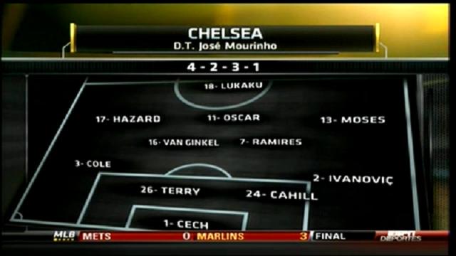 Chelsea vs Inter Milan