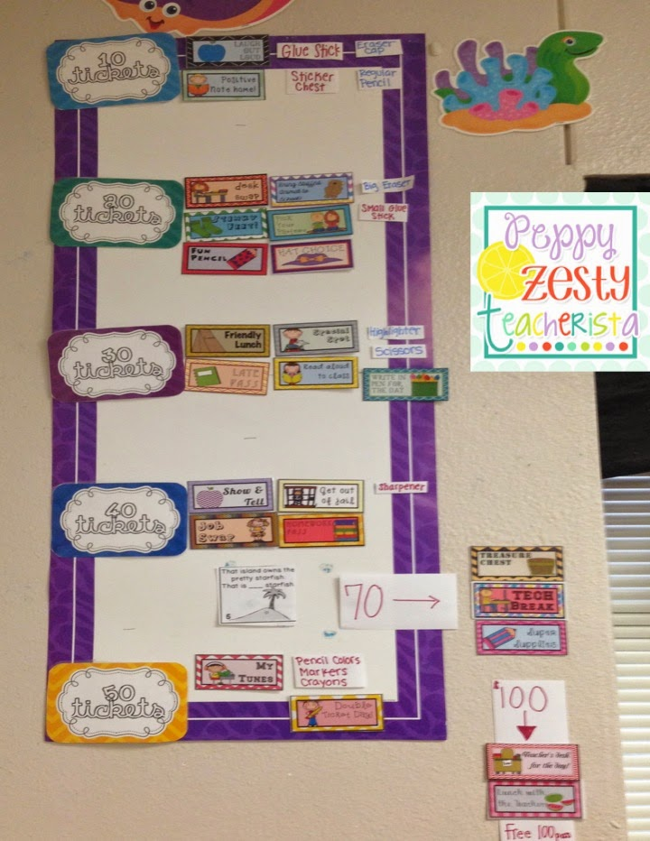 Classroom Economy Ideas ~ Classroom economy class dojo peppy zesty teacherista