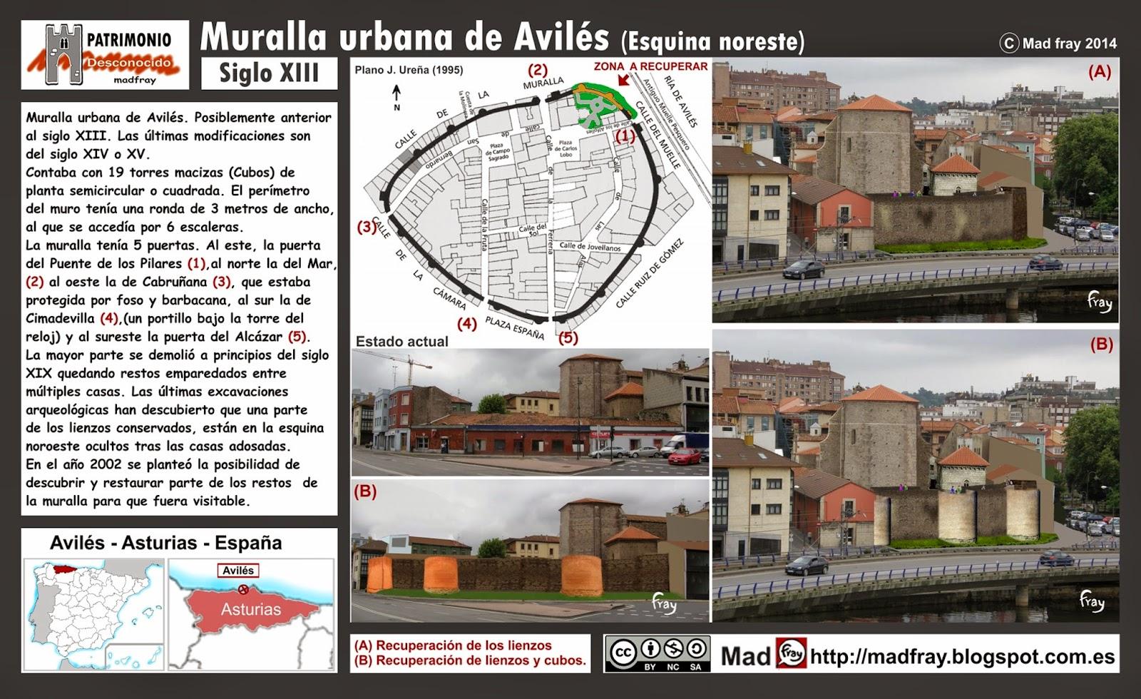 Muralla de Avilés, Asturias reconstrucción fotografica del tramo del parque del muelle