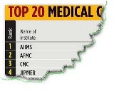 Top Medical College ranking