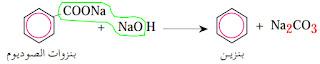 تحضير البنزين بتقطير مزيج من الصودا الكاوية وبنزوات الصوديوم (التقطير الجاف)