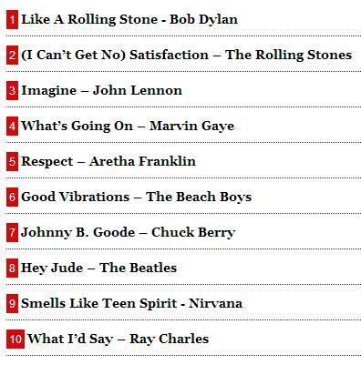 lista de las mejores canciones de los 90: