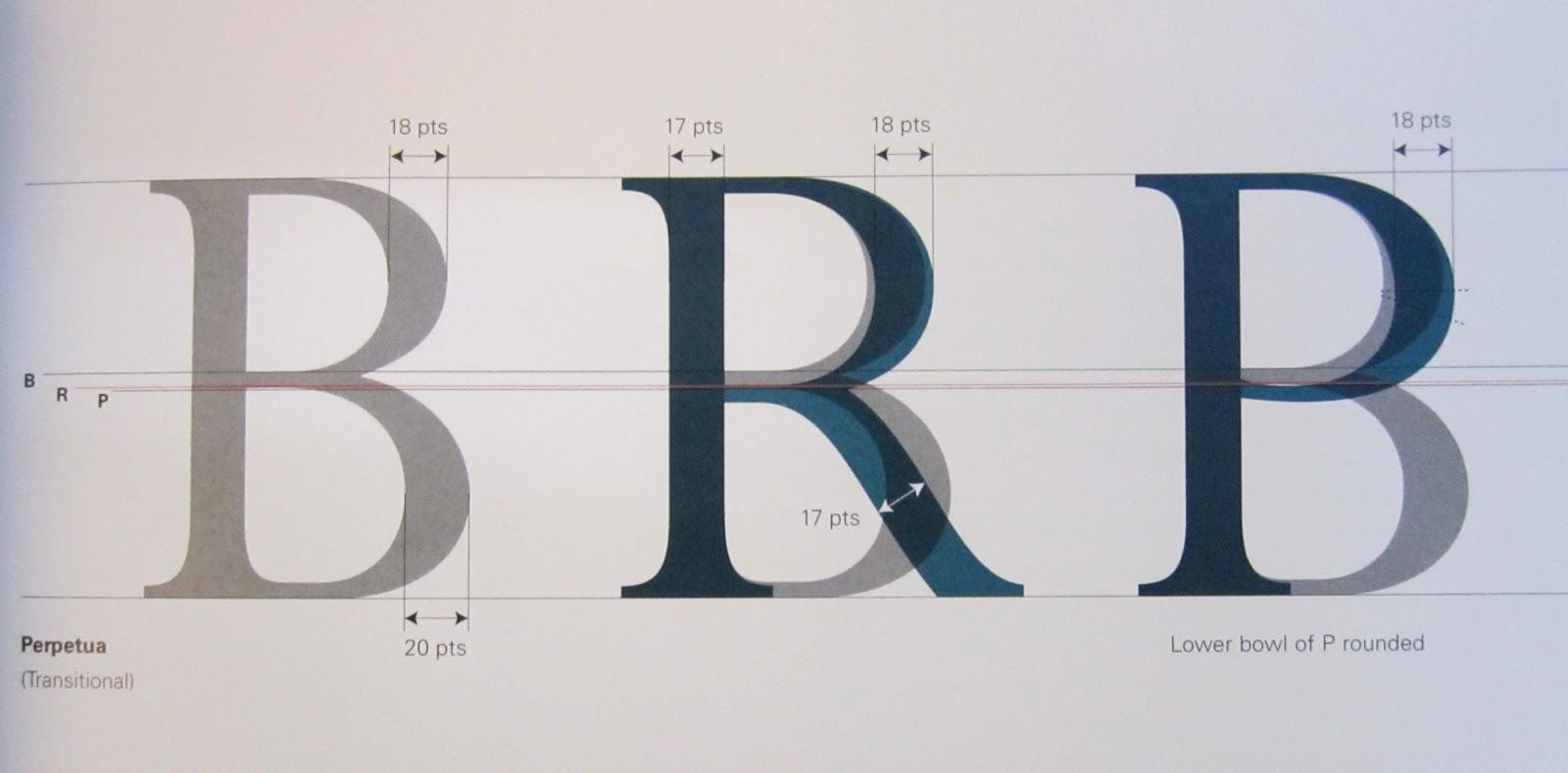 Great British Type Designer Stamp Collection. ...   Type Worship ...