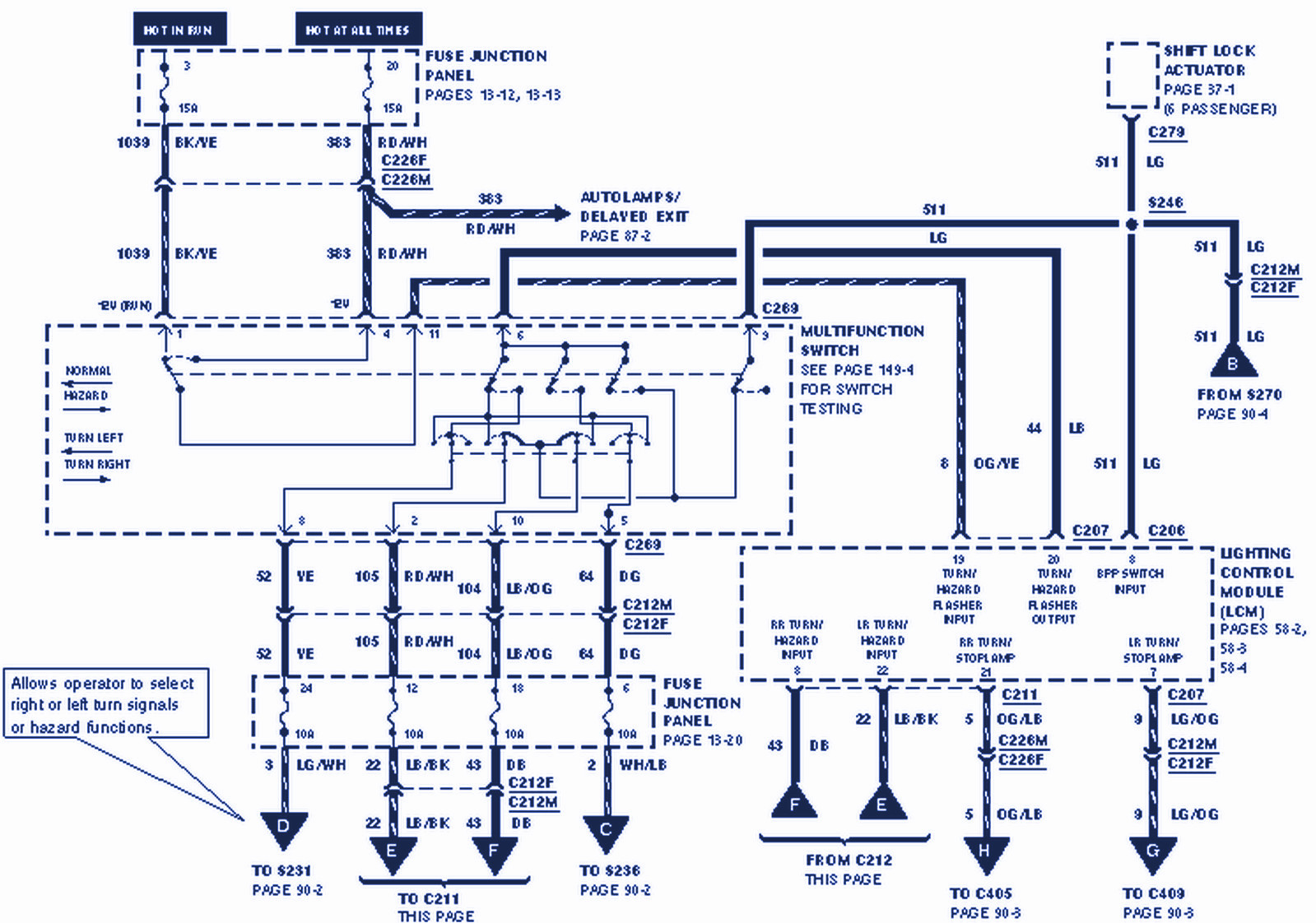 1999 Lincoln Continental Wiring Diagram