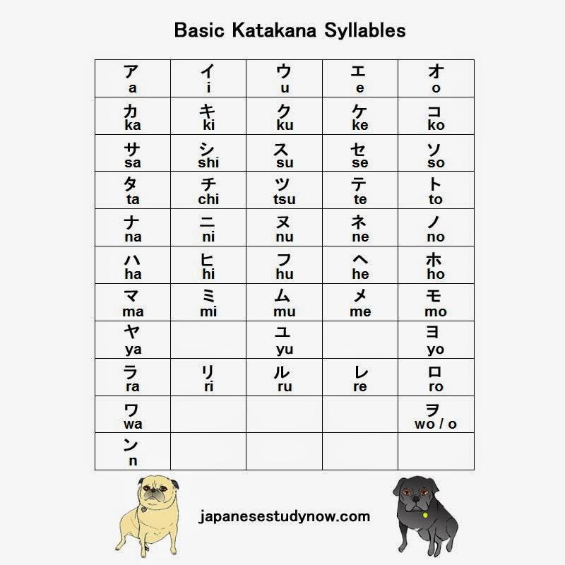 "Japanese Study Now 2!: Basic Katakana syllables ""stroke ..."