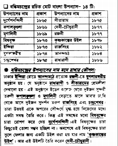 bcs bangladesh The bangladesh public service commission on tuesday announced the dates for different examinations of 37th, 38th, and 39th bcs (bangladesh civil service) recruitments.
