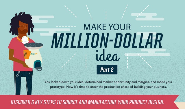 Make Your Million-Dollar Idea: Product Design Manufacturing ...