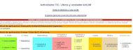 Actividades TIC. Libros y unidades ediLIM