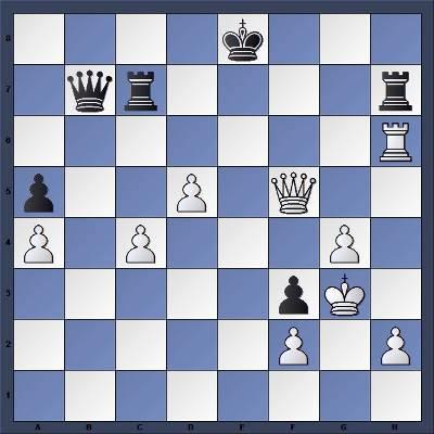 Les Blancs jouent et gagnent en 2 coups - Niveau Facile
