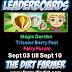 Farmville Leaderboards 3rd September 2014 to 10th September 2014