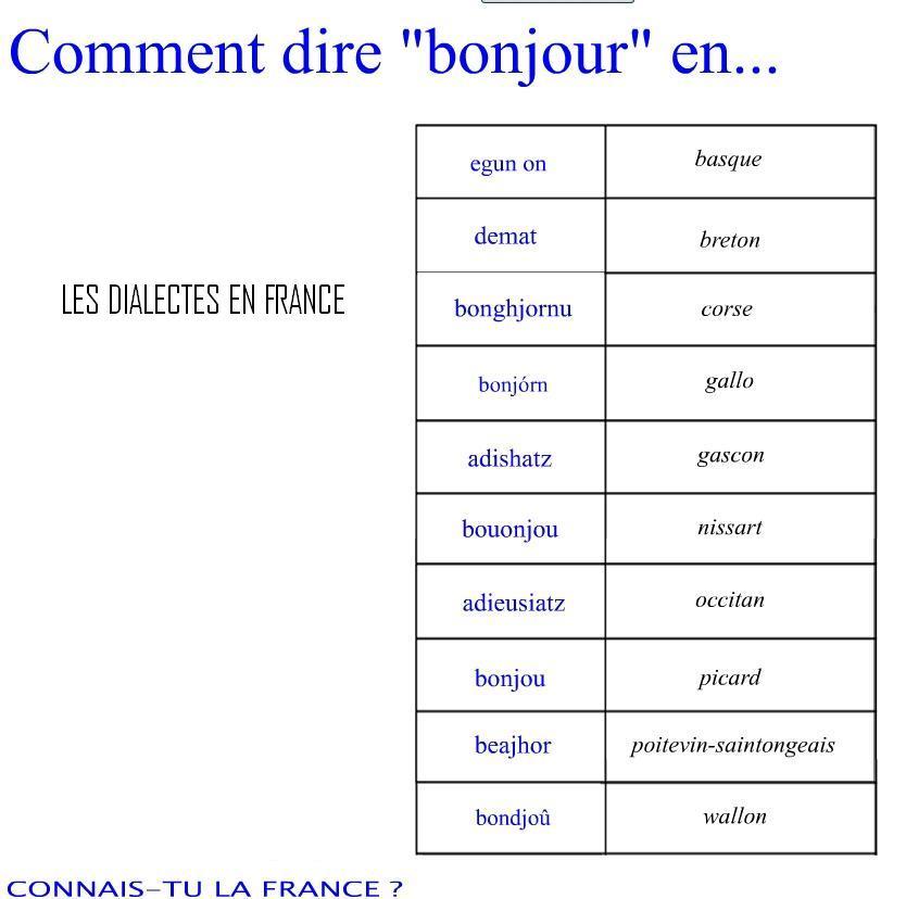 introducci n a las culturas europeas francia s lo se habla franc s en francia. Black Bedroom Furniture Sets. Home Design Ideas