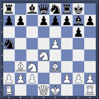Échecs & Tactique : les Blancs jouent et matent en 8 coups - Niveau Moyen