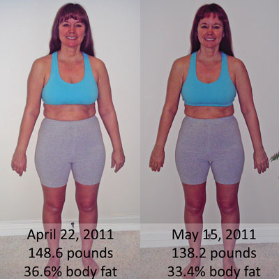 My Low Carb Road to Better Health: THE HCG DIET - WEEK 3 RESULTS