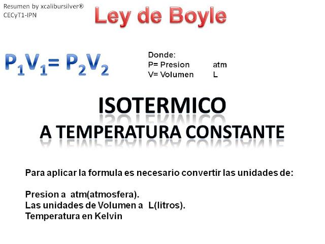 Ley de Los Gases Formulas Quimica Iii Ley de Los Gases