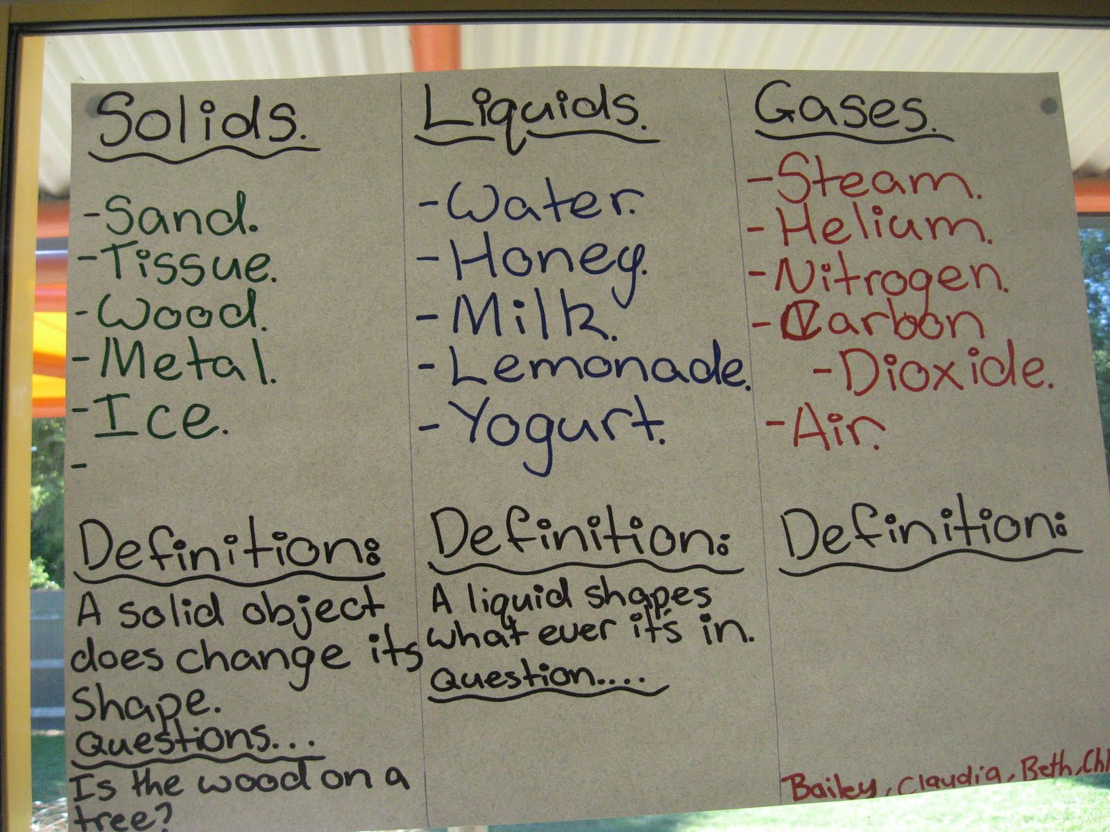 Whio Rox 2011 Solids Liquids And Gases