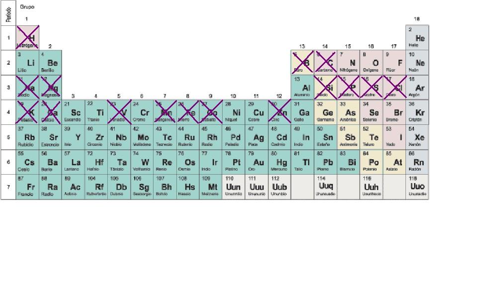 Quimica iii agosto 2011 tlabla periodica elementos organicos urtaz Choice Image