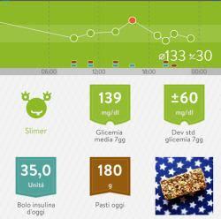 controllare il diabete su Android e iPHone