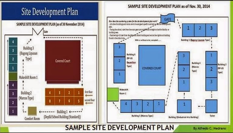 Sample Site Development Plan - Alredo Medrano