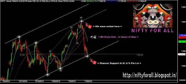 http://3.bp.blogspot.com/-guRo_TB36Io/U70ctgPdXDI/AAAAAAAANnM/DmsMFYlGrFI/s640/Nifty09072014+copy.jpg