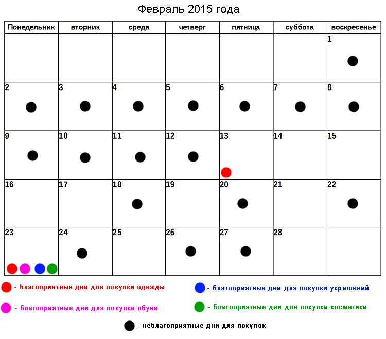 Педикюр по лунному календарю на август 2017 благоприятные дни