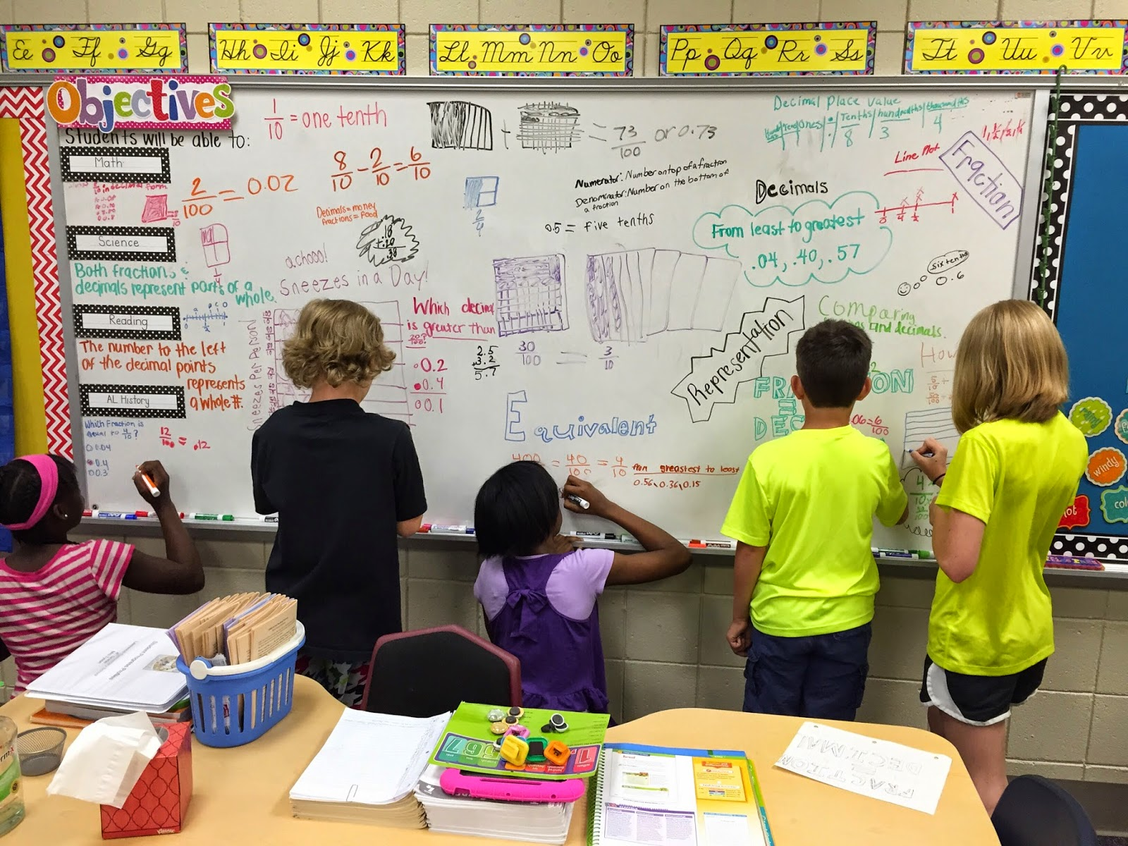 Graffiti wall reading - Ms Tyson S Fourth Grade Class At Lakewood Elementary Reviewed For Their Test On Decimals And Fractions By Making A Math Graffiti Wall