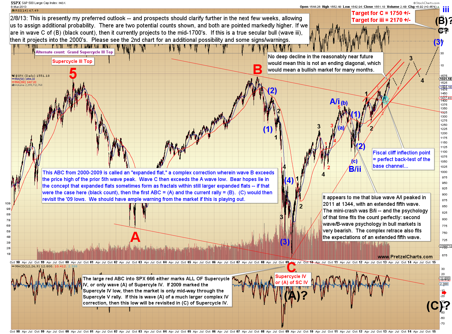 Stock broker education requirements uk