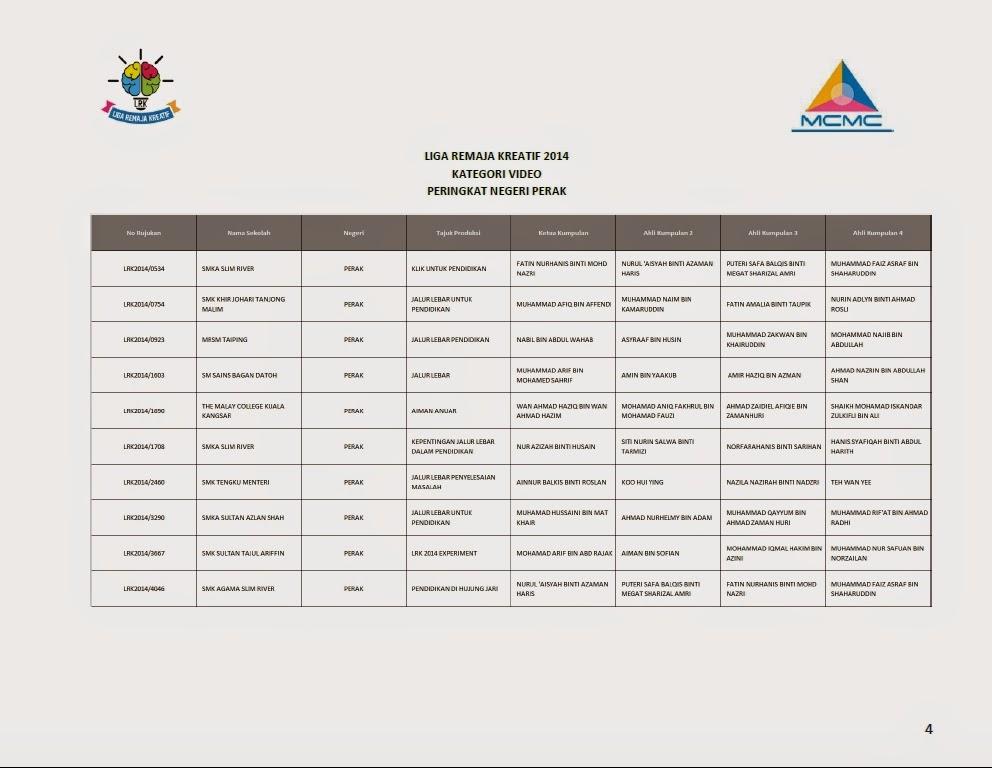 Senarai Finalis Top 10 Liga Remaja Kreatif 2014 Bagi Setiap Negeri Perak