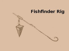 how to make a fish finder rig