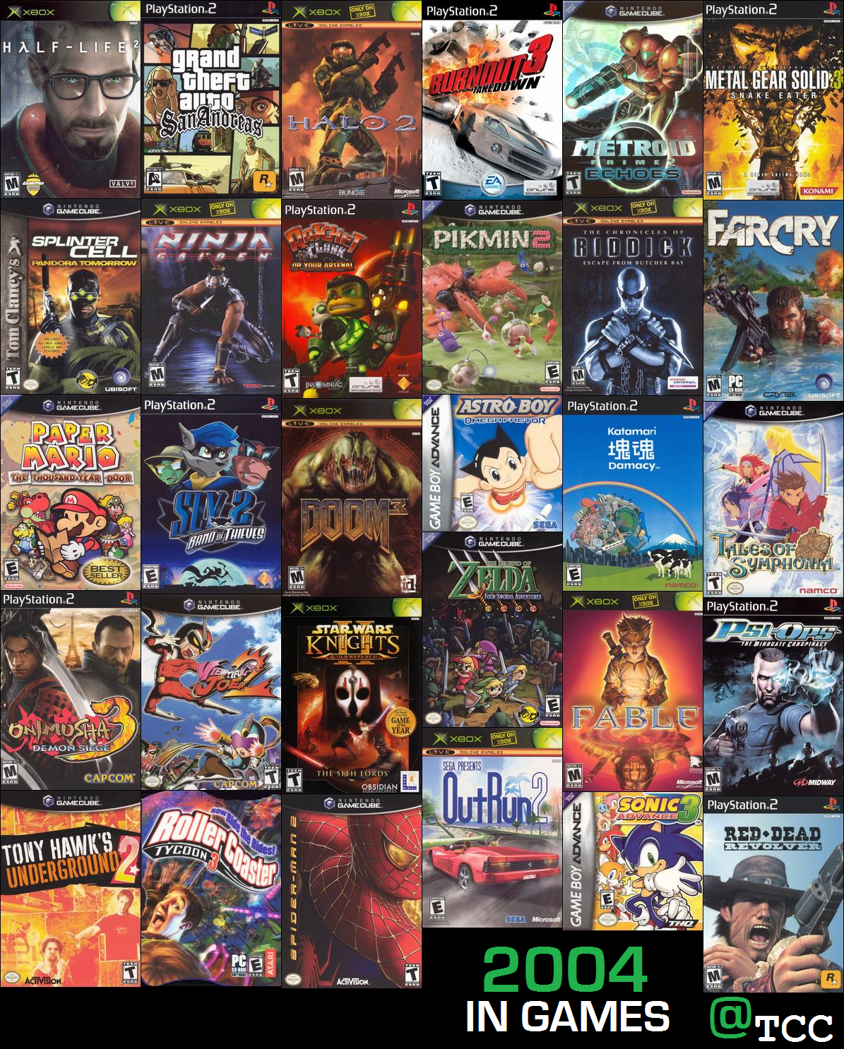 POLL: Best Game Of 2004.
