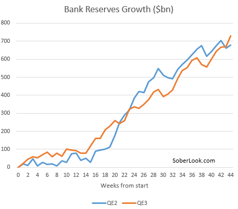 Total+Reserve+Growth.PNG