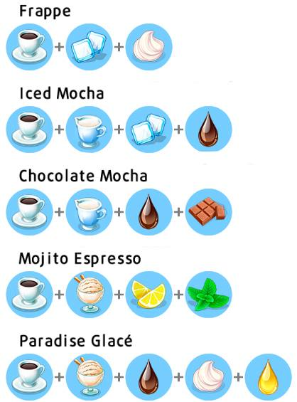 Mocha Recipe My Cafe