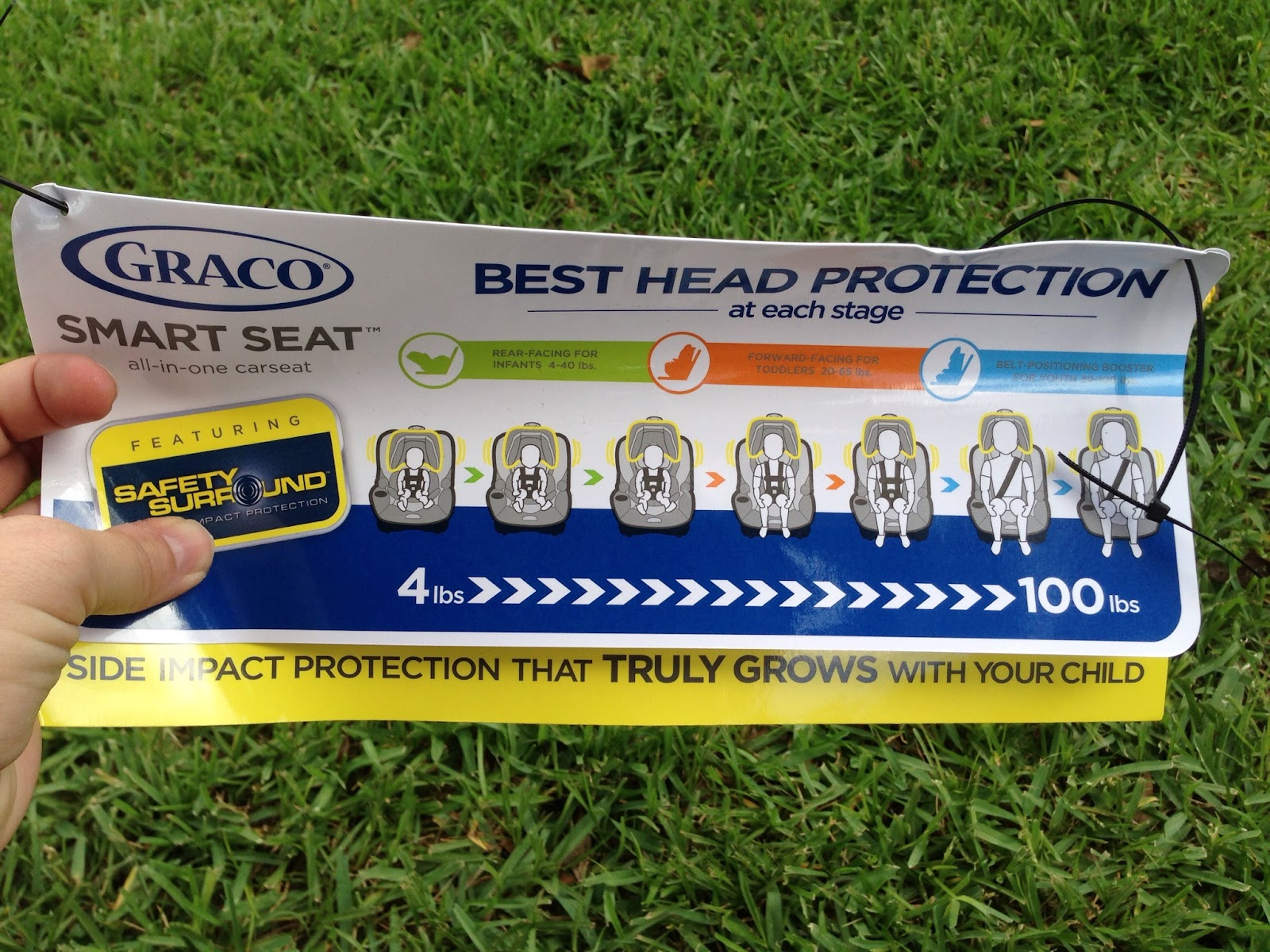 The Smart SeatTM Is An All In One Car Seat Providing Ultimate Longevity And Best Side Impact Protection For Every Stage