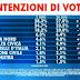 Ultimo sondaggio elettorale sulle intenzioni di voto degli italiani