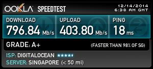 SSH Gratis 12 Januari 2015 Singapura