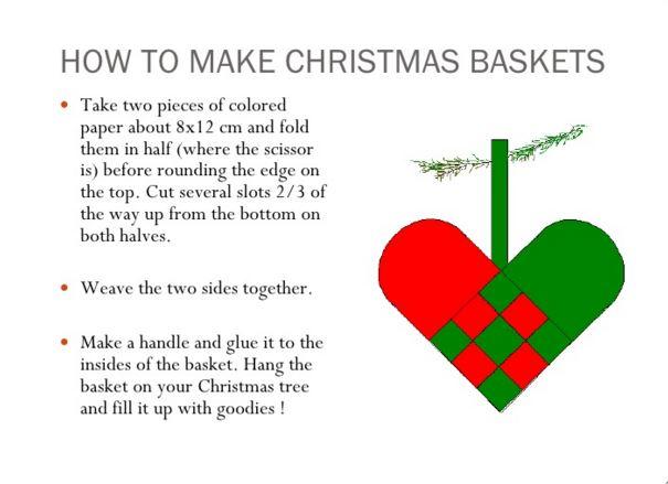 norwegian christmas decorations to hang on your tree - Norwegian Christmas Decorations