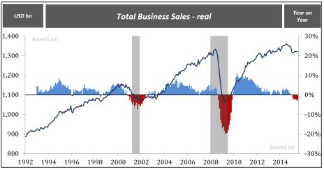 Ekonomi Orang Waras dan Investasi: Peningkatan Volatilitas ...