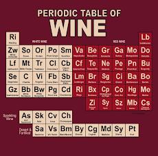 Şarabın Periyodik Cetveli