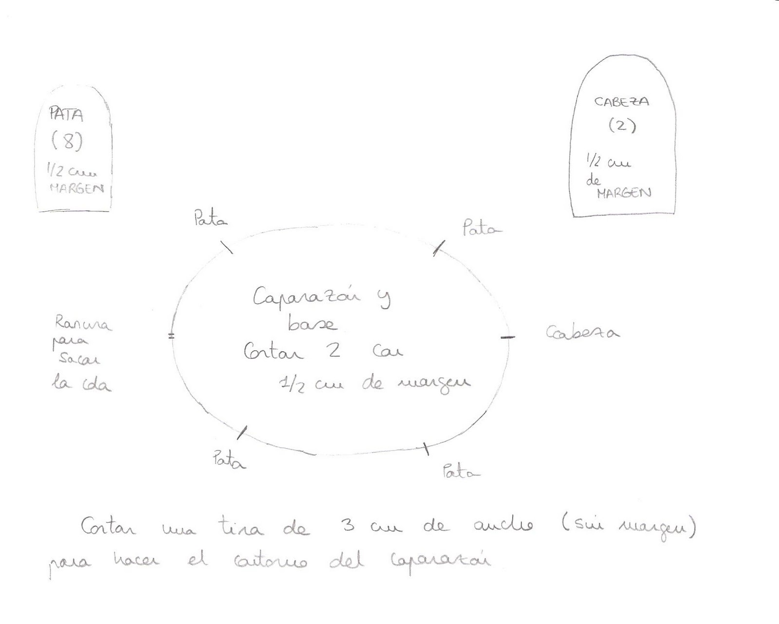 Cositas de Roci: Patrones de la tortuga alfiletero.