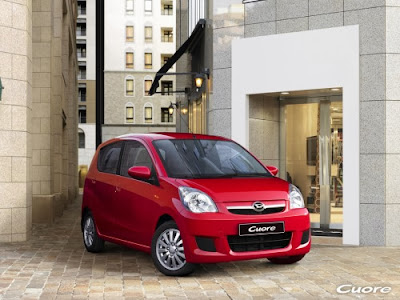 Daihatsu Cuore Car Price in Pakistan