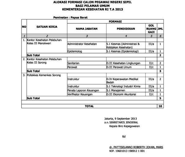 Informasi CPNS 2014