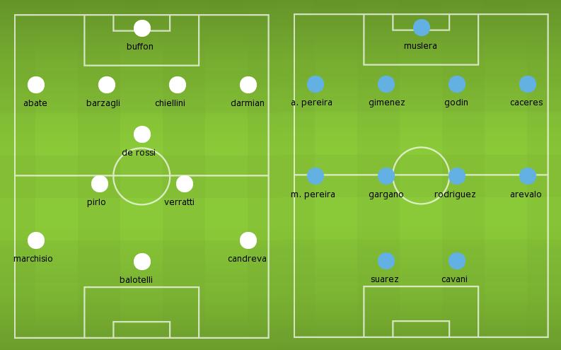 Possible Lineups: Italy vs Uruguay
