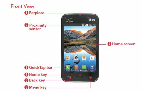 LG Optimus Zone 2