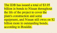 NISSAN Has 3.95 Billion in American Taxpayer Backed Bond Debt.
