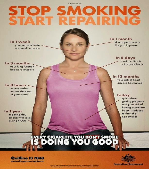 8 Hours After Quitting Smoking … What Happens To Your Body?