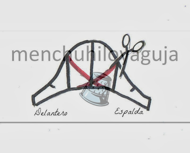 Patrones de Costura: LA MANGA TULIPÁN Y LA MANGA CASQUILLO PARA MUJER
