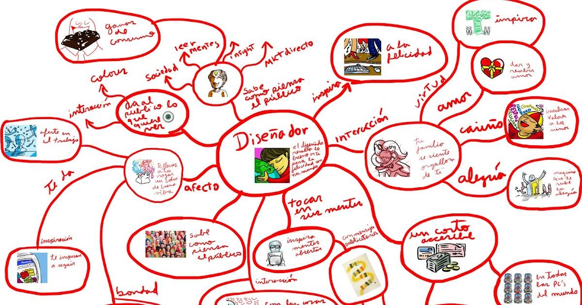 eso map with 2 Semana Mapa Mental on 2 Semana Mapa Mental additionally 4381 Steinfaelle Ce Map additionally 3920601064 also Izrael moreover 4933071007.